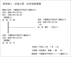 法定相続情報一覧図の活用(法定相続情報証明制度)