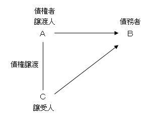 相続の効力等に関する見直し(令和元年7月1日施行)